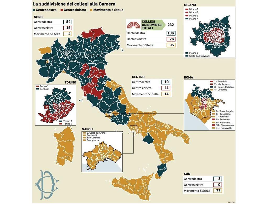 Parole poche, dopo il voto al Sud e in Sicilia.
